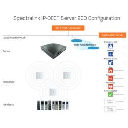 IP-DECT Server 200 Spectralink