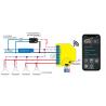 Shelly-RGBW2 variateur 4 canaux WIFI pour Domotique