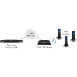 DC201E DECT Sangoma Switchvox SIP base avec 1 telephone + 9 D-10M en option