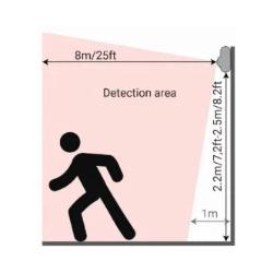 Shelly Motion WiFi sensor détecteur de présence et mouvement pour Domotique