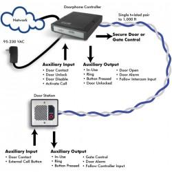 Algo 8028 portier SIP interphone